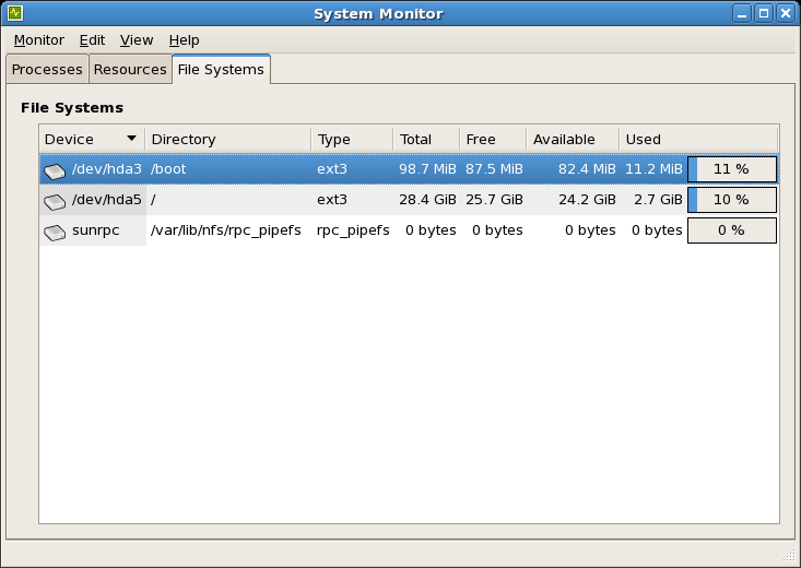 GNOME System Monitor File Systems tab