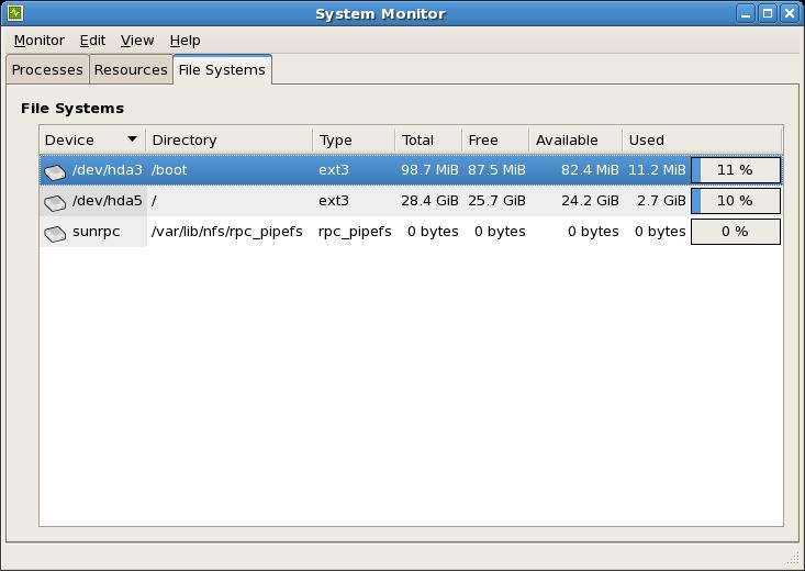 GNOME システムモニターの「ファイルシステム」タブ