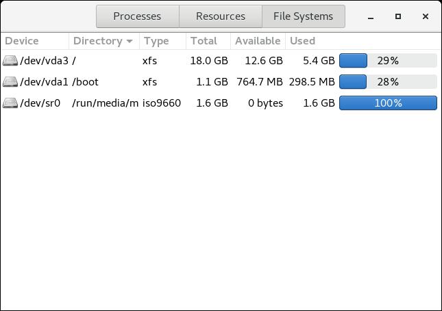 Gnome システムモニター内のファイルシステムタブ