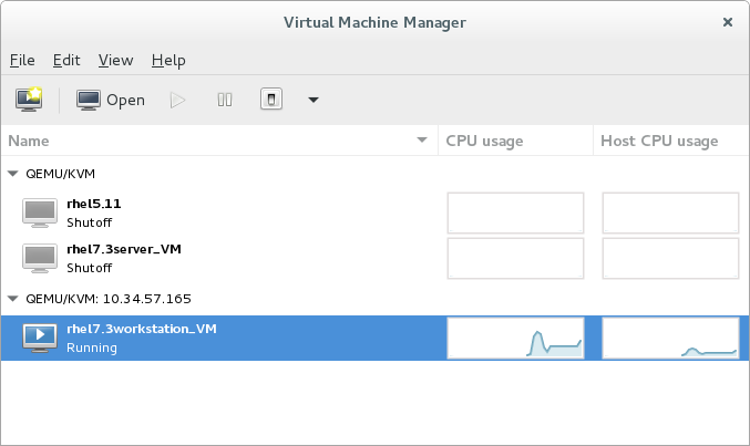 Migrated guest virtual machine running in the destination host physical machine