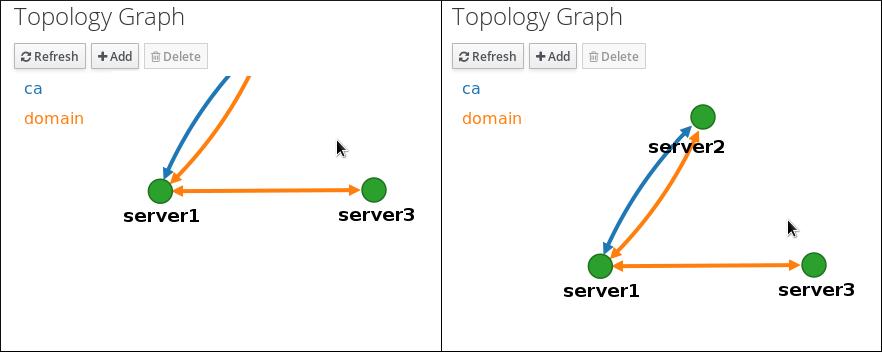 customize graph 3