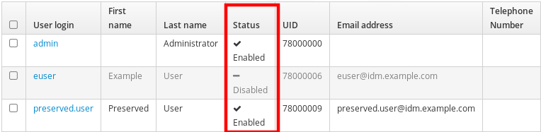 """Screenshot of the same """"Active Users"""" page with the table displaying attributes for several users. The """"euser"""" account is now greyed-out and shows """"Disabled"""" in its """"Status"""" column."""