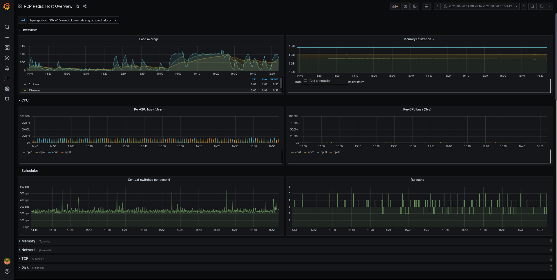 pcp redis host overview