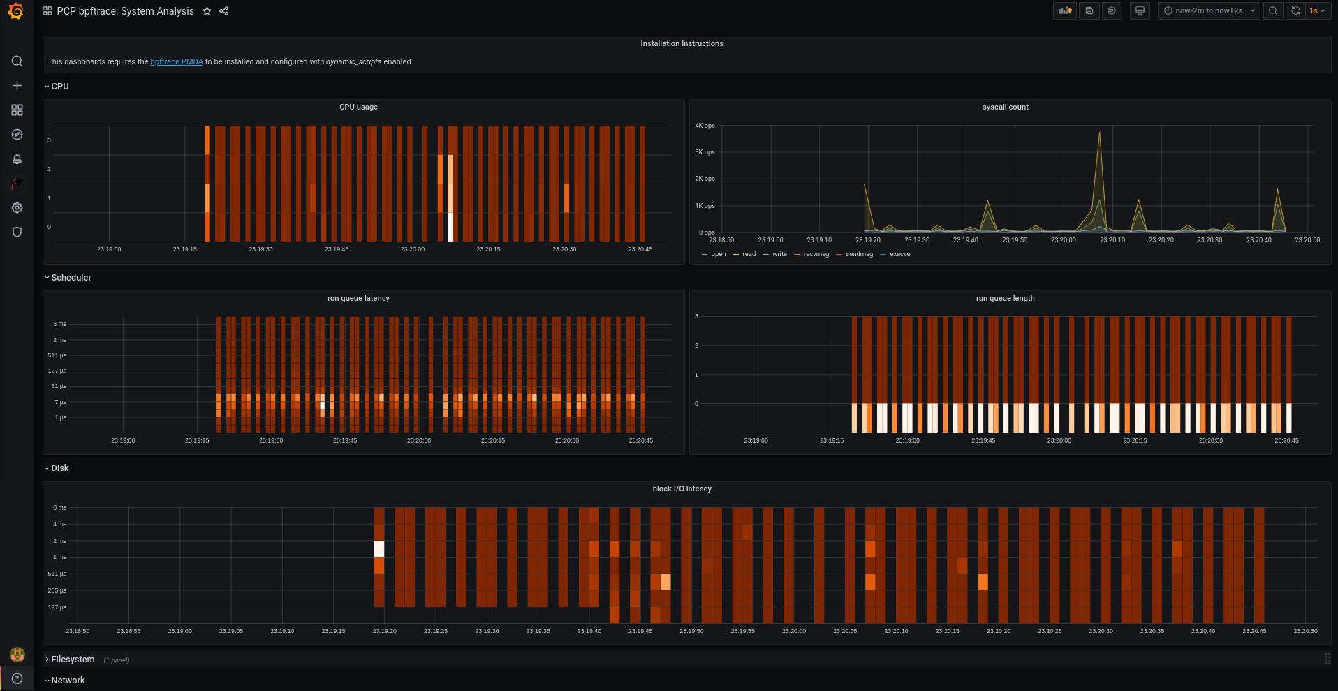 pcp bpftrace bpftrace system analysis