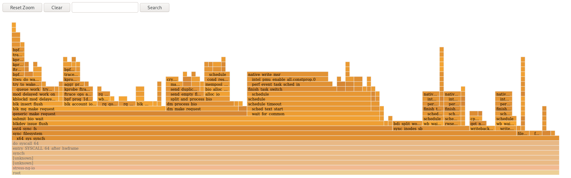 zoomed in flamegraph