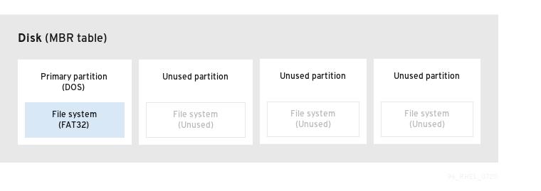 dos single partition