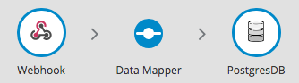 Webhook-Data Mapper-DB integration