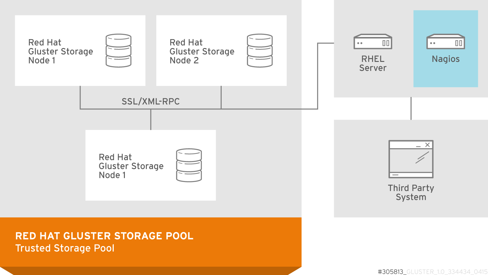 red hat enterprise linux 6 administration guide pdf