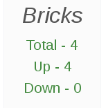 volume bricks