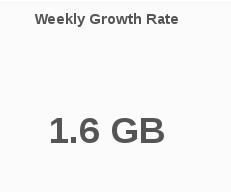br week rate