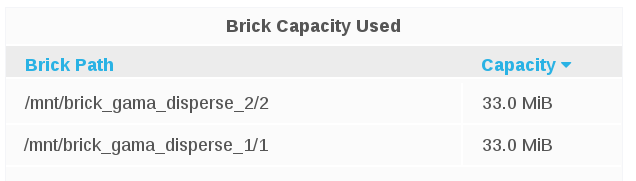 host brick used