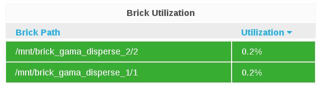 host brick uti
