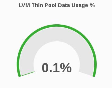 lvm usage