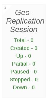 geo replication session