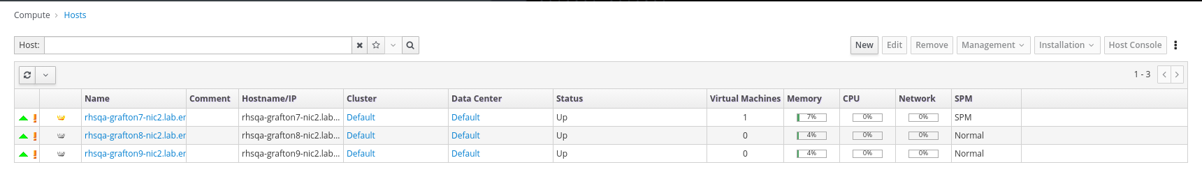 Administration Console host dashboard