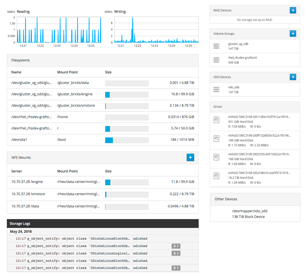 The Storage Dashboard in the Web Console