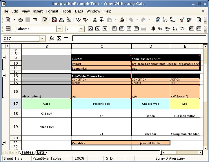 6 5 Using Decision Tables In Spreadsheets Red Hat