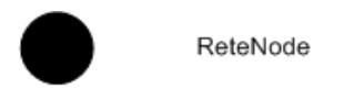Rete Node icon for BRMS Development Guide 6.0.2