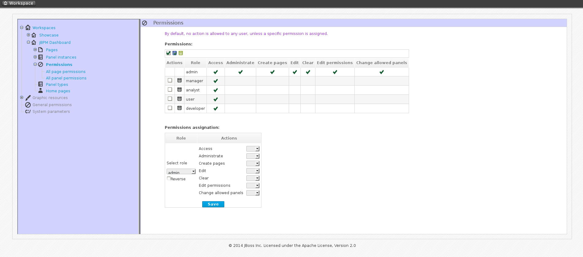 Permission Management Screen for BPMS 6.0.2