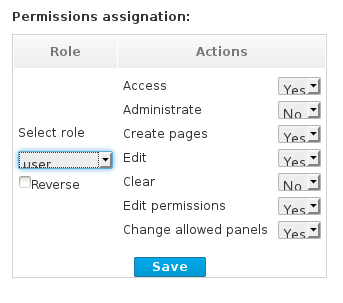 Permissions assignment image for BPMS 6.0.2