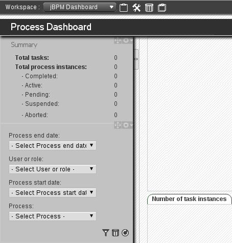 Dashbuilder Workspace for BPMS 6.0.2
