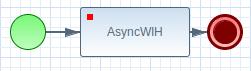 asyncWIH