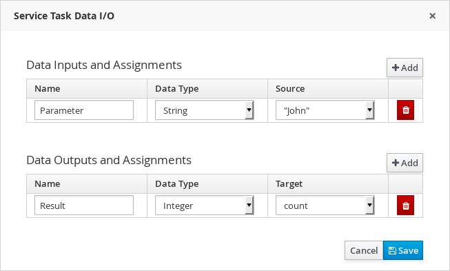 service task assignments