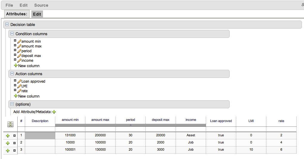 Within the Options section under the Decision table, the user has the ability to set a default value.