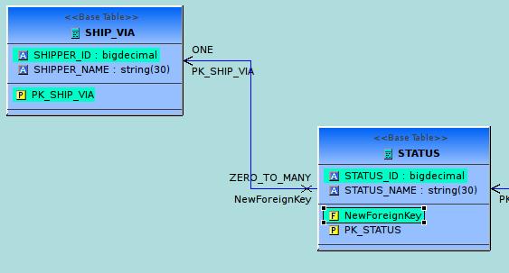 New Association In Diagram