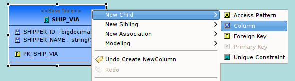 New Child Action In Diagram