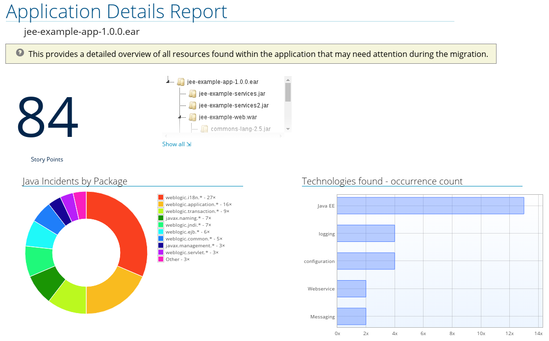 Application Details Report