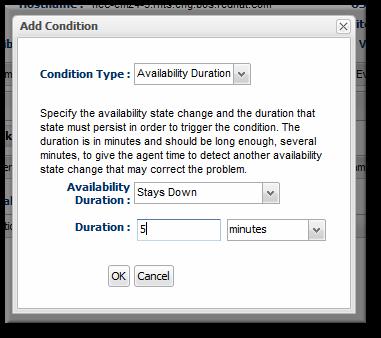 Availability Duration Alert
