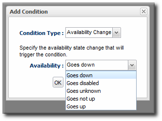 Availability Change Conditions