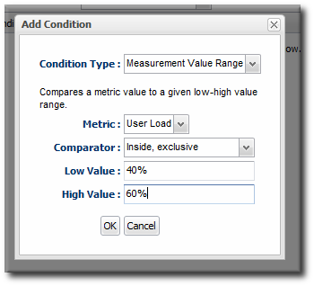 Alert Condition Range