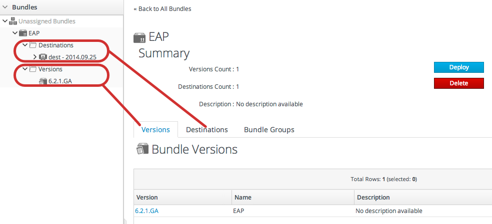 Bundles, Versions, and Destinations
