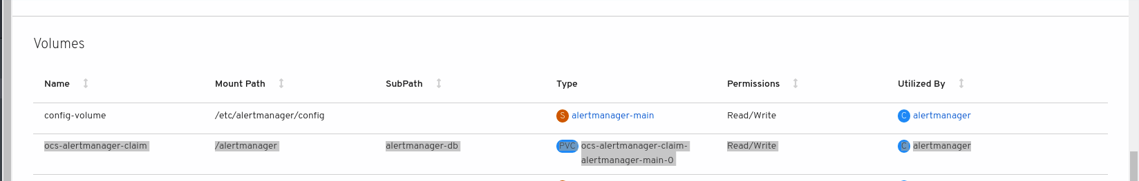 Screenshot of OpenShift Web Console showing persistent volume claim attached to the altermanager pod