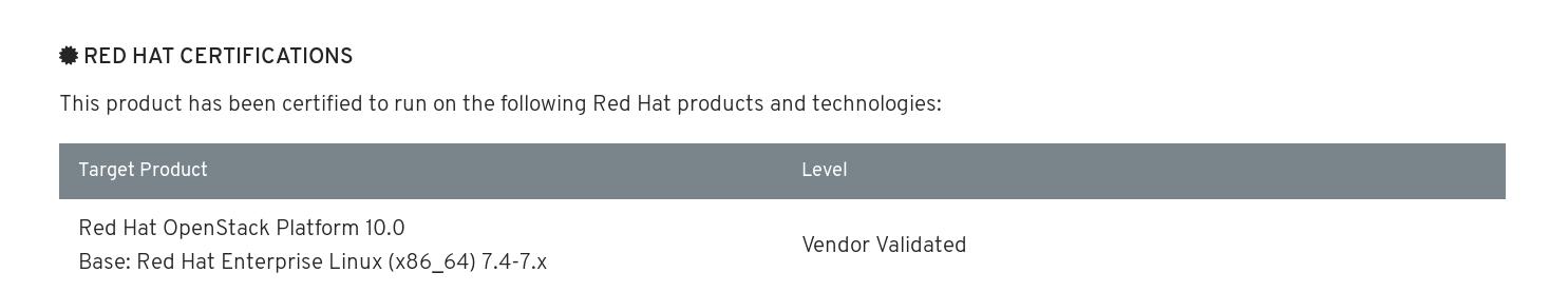 VNF Vendor Validated Level