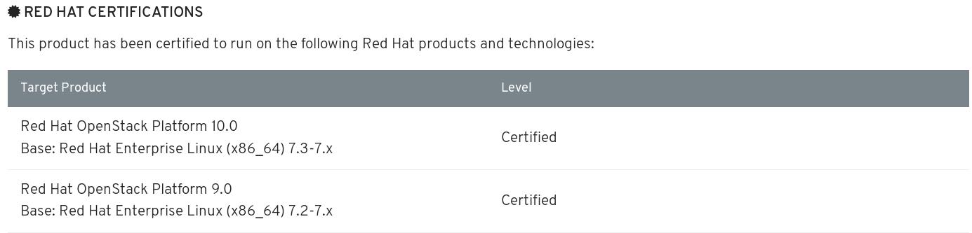 VNF Certified Level