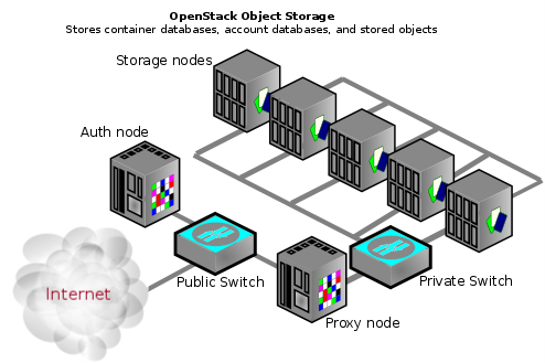 swift network diagram 1