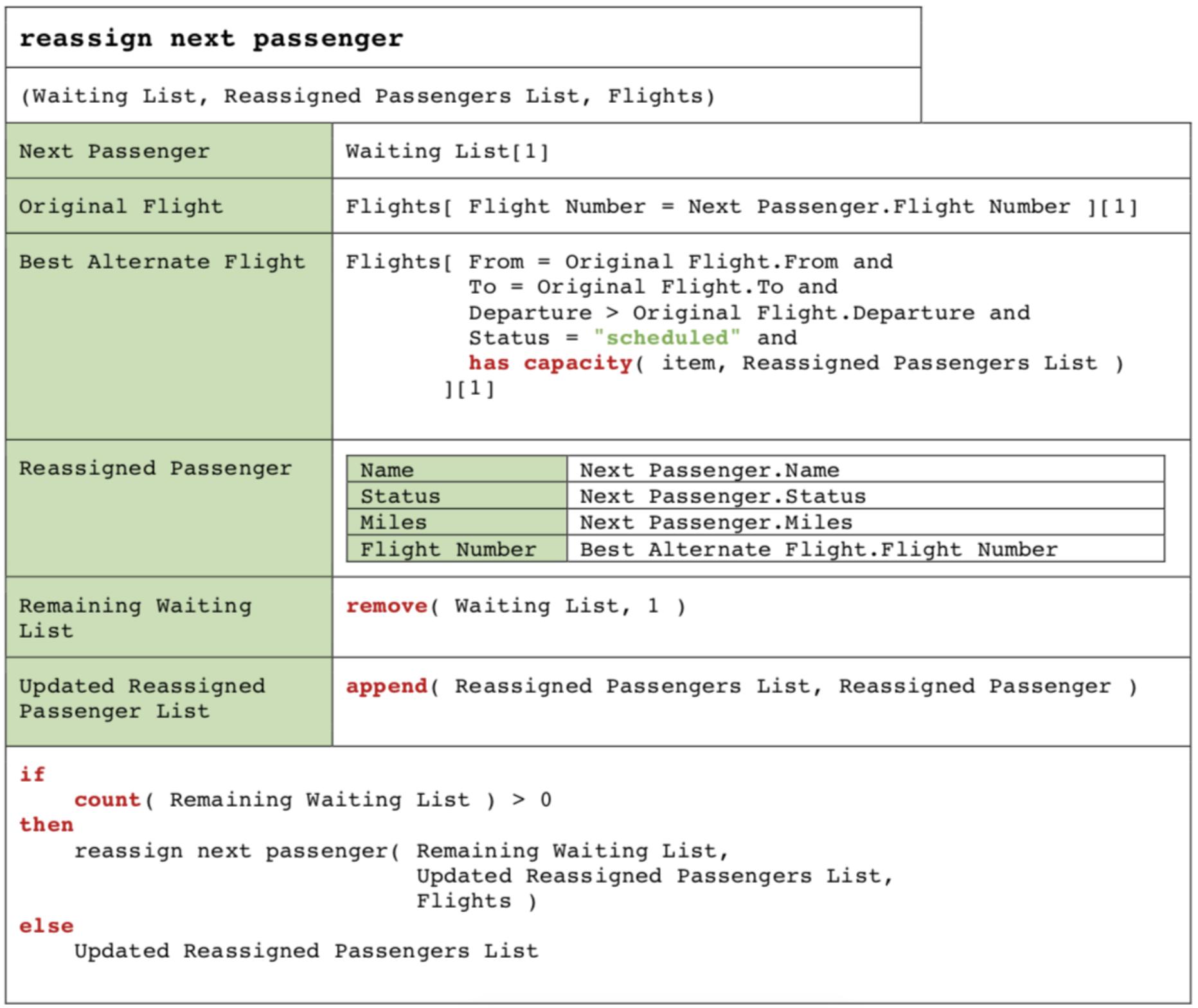 dmn reassign passenger
