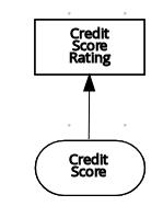 dmn input connection example2