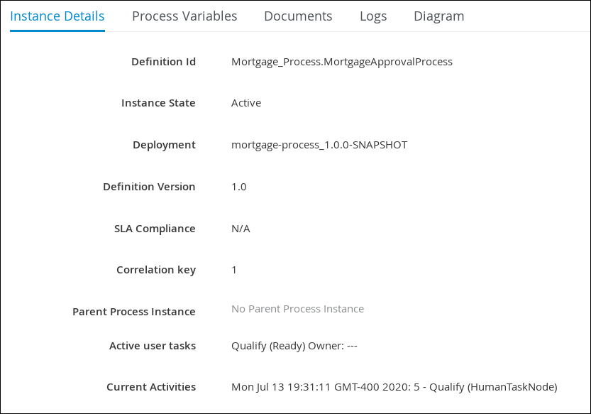 Process instance tab view