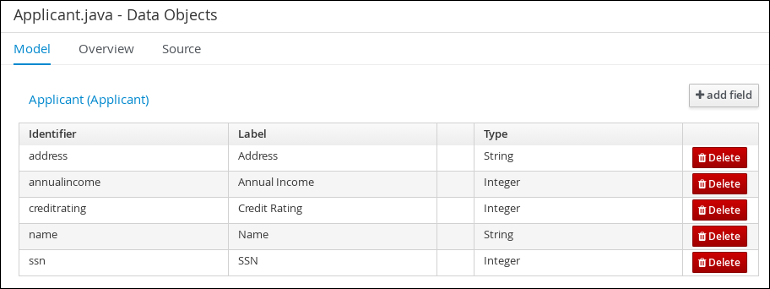 screen capture of the Applicant data object field values