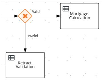 validconnection