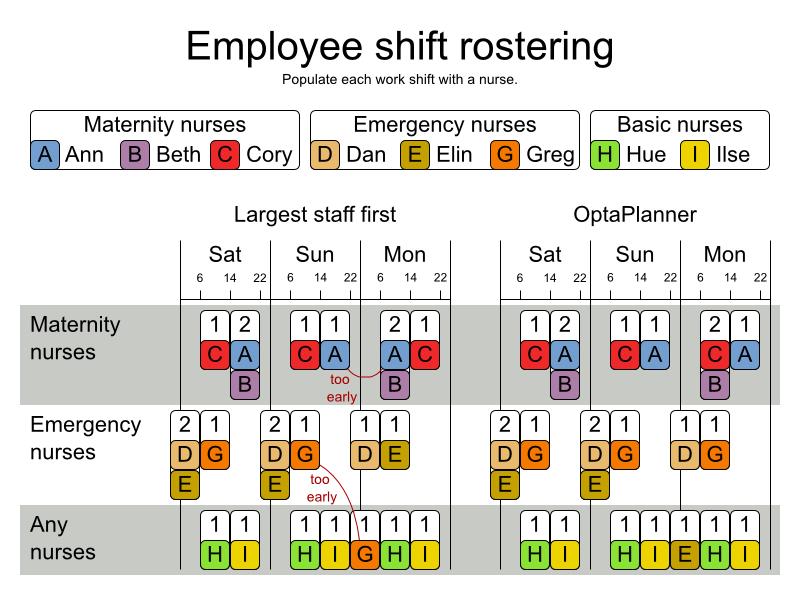 employeeShiftRosteringUseCase