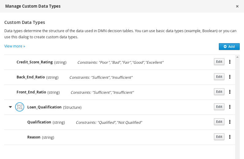dmn manage data types structured2