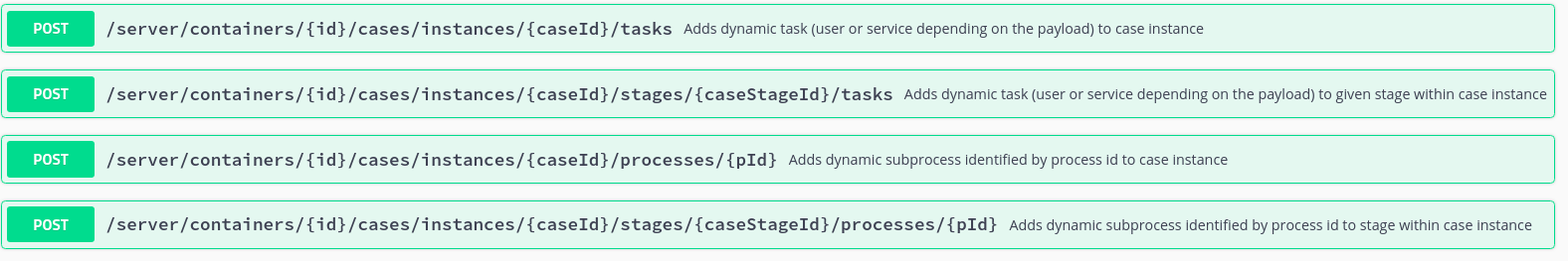 swagger case management dynamic