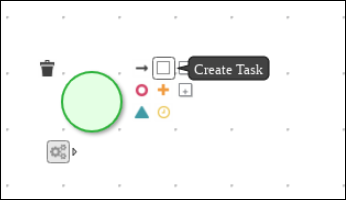 Creating an outgoing connection from the start event to a user task