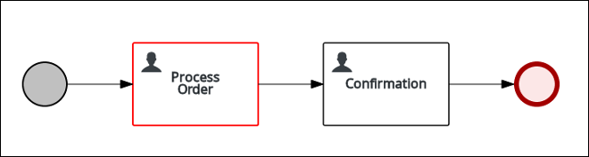 Viewing the process flow in the process diagram