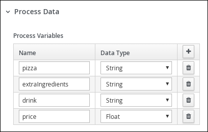 Defining variables in the Process Data window